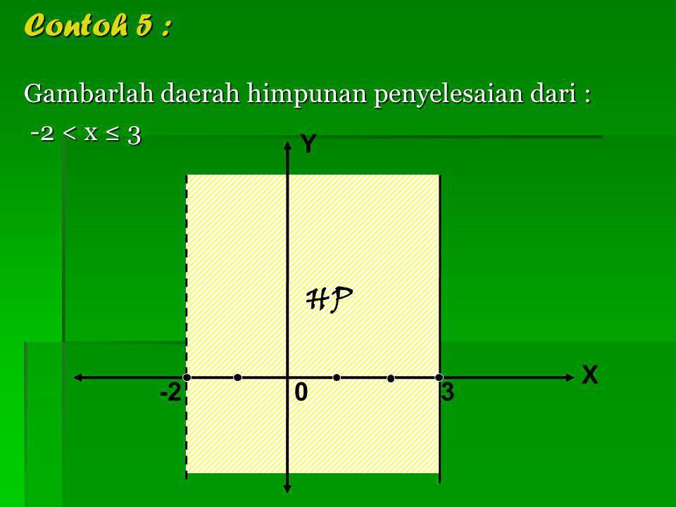 Contoh 5 : Gambarlah daerah himpunan penyelesaian dari : -2 < x ≤ 3 Y HP X -2 3