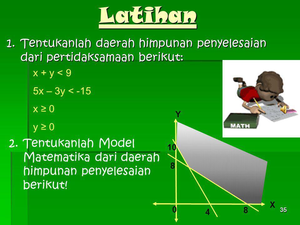 Latihan 1. Tentukanlah daerah himpunan penyelesaian dari pertidaksamaan berikut: x + y < 9. 5x – 3y < -15.