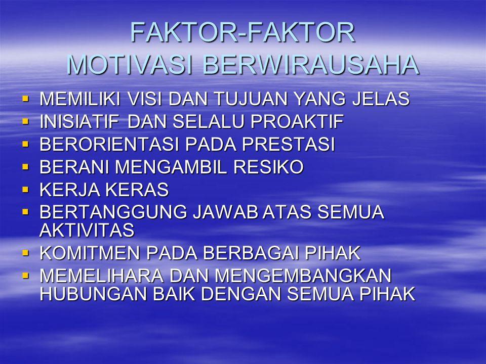 FAKTOR-FAKTOR MOTIVASI BERWIRAUSAHA