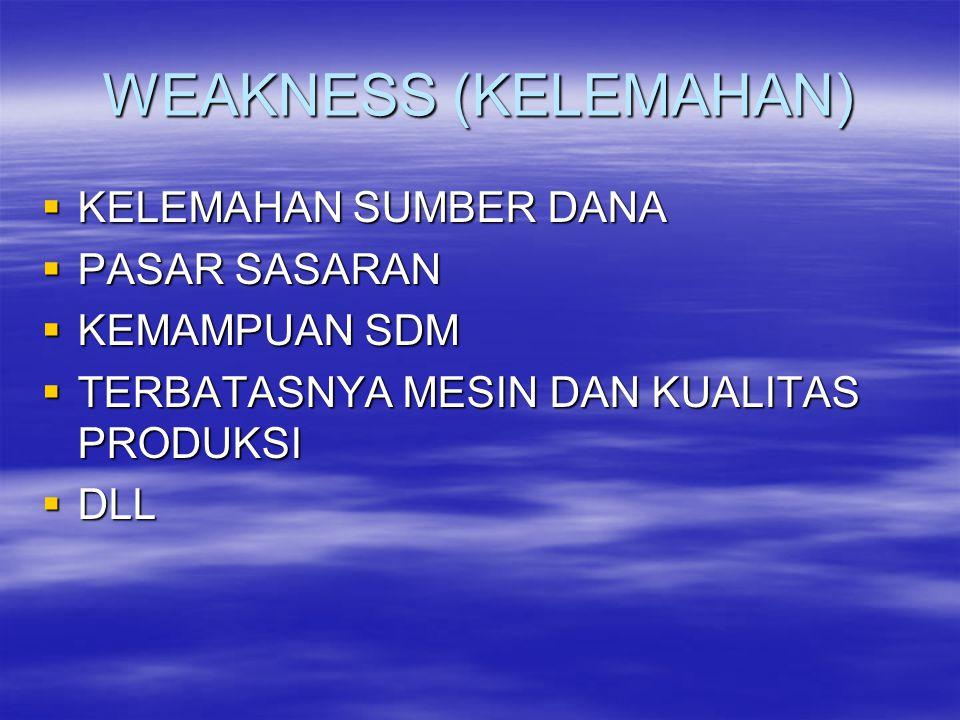 WEAKNESS (KELEMAHAN) KELEMAHAN SUMBER DANA PASAR SASARAN KEMAMPUAN SDM