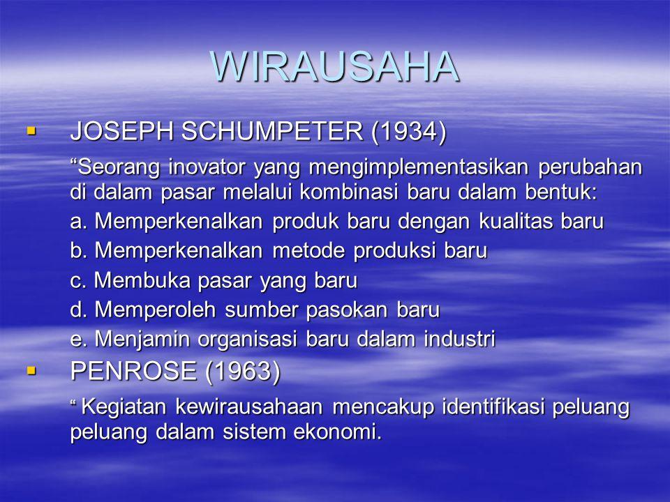 WIRAUSAHA JOSEPH SCHUMPETER (1934)