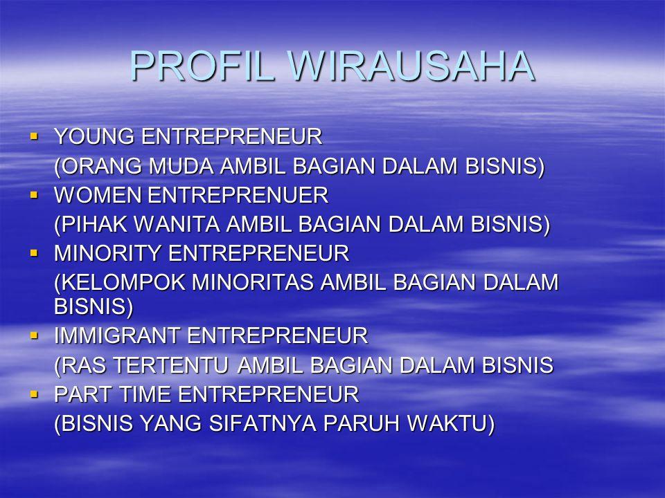 PROFIL WIRAUSAHA YOUNG ENTREPRENEUR