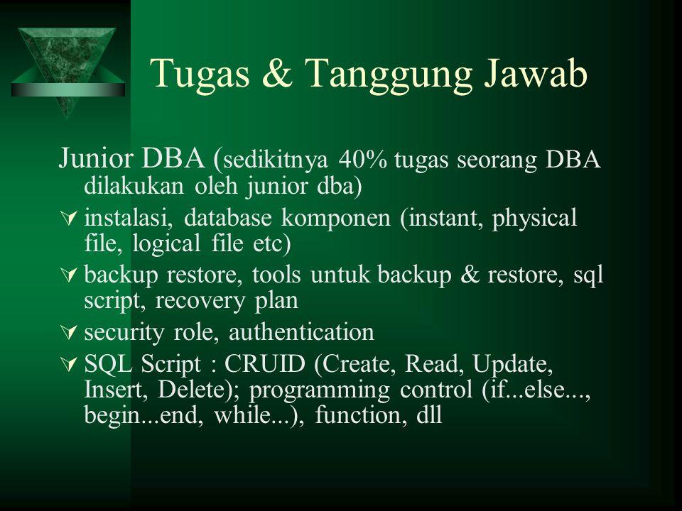 Tugas & Tanggung Jawab Junior DBA (sedikitnya 40% tugas seorang DBA dilakukan oleh junior dba)