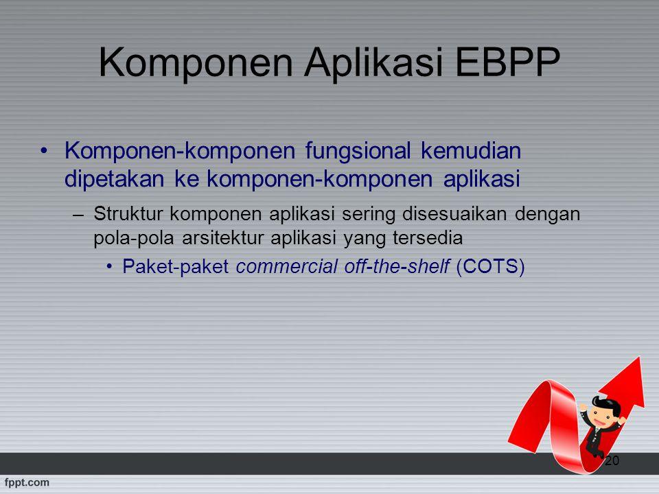 Komponen Aplikasi EBPP