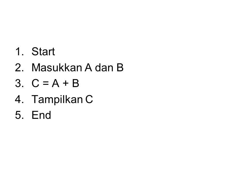 Start Masukkan A dan B C = A + B Tampilkan C End