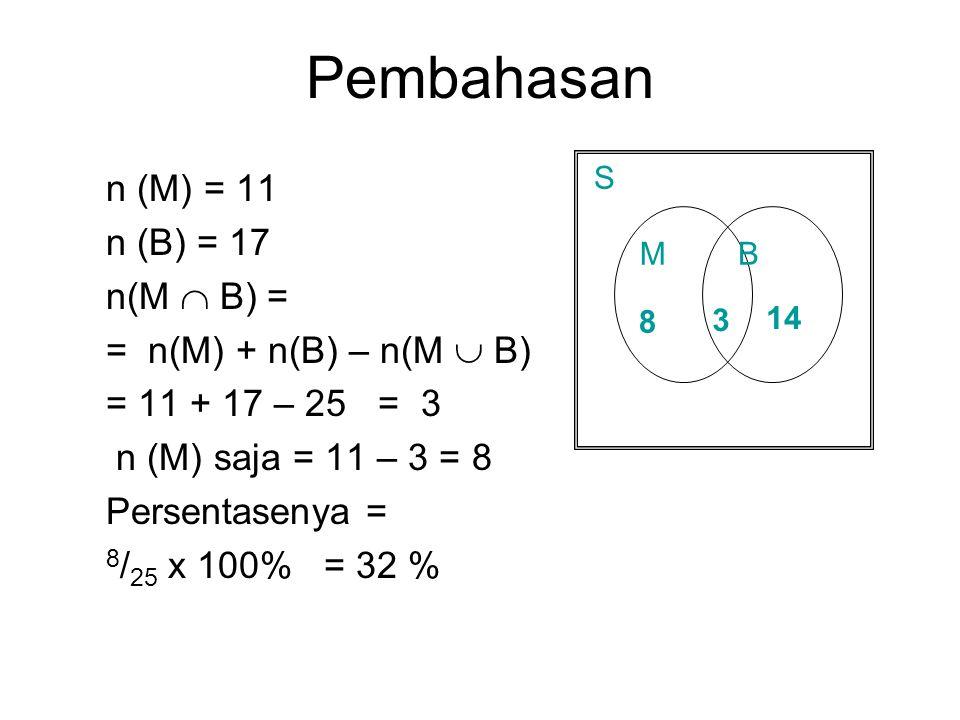 Pembahasan n (M) = 11 n (B) = 17 n(M  B) = = n(M) + n(B) – n(M  B)