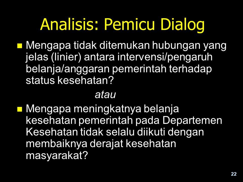 Analisis: Pemicu Dialog