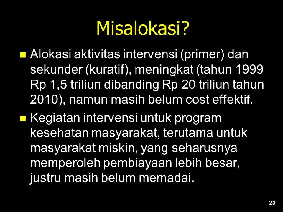 Misalokasi