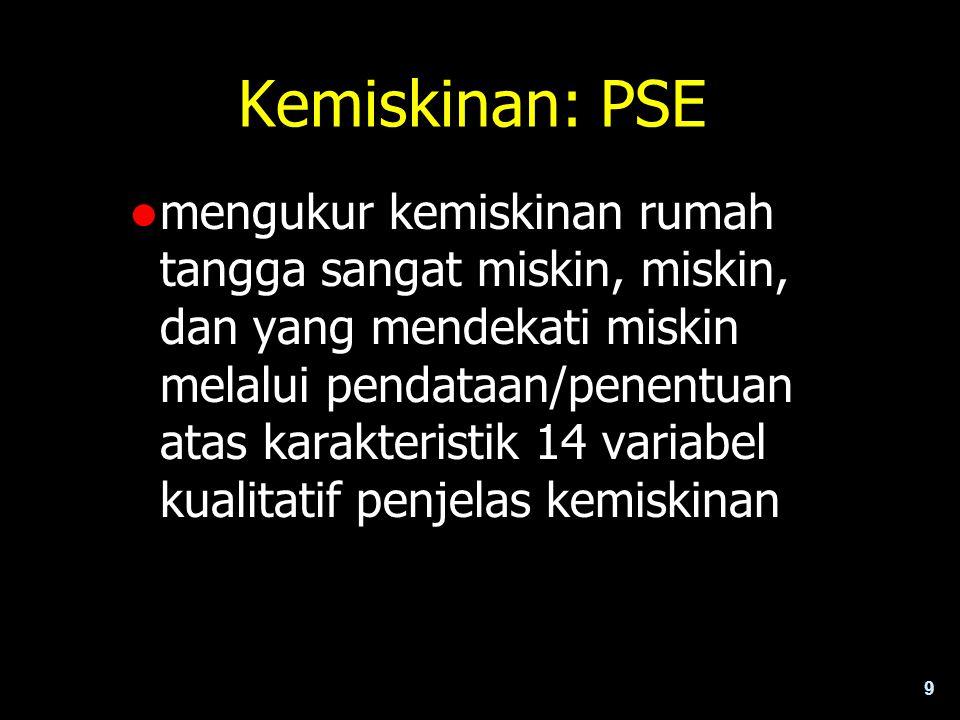 Kemiskinan: PSE