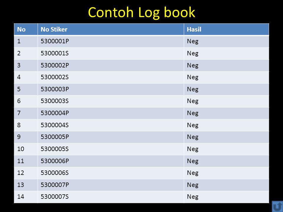 Contoh Log book No No Stiker Hasil 1 5300001P Neg 2 5300001S 3