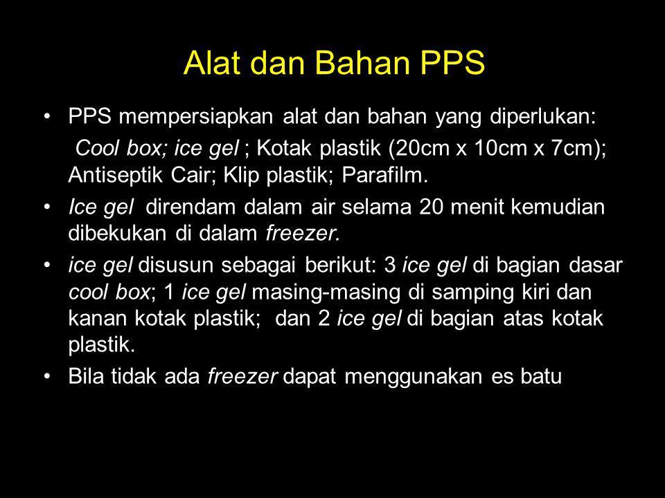 Alat dan Bahan PPS PPS mempersiapkan alat dan bahan yang diperlukan: