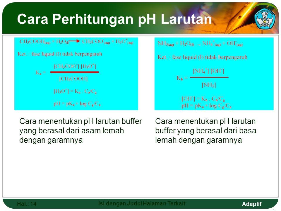 Cara Perhitungan pH Larutan