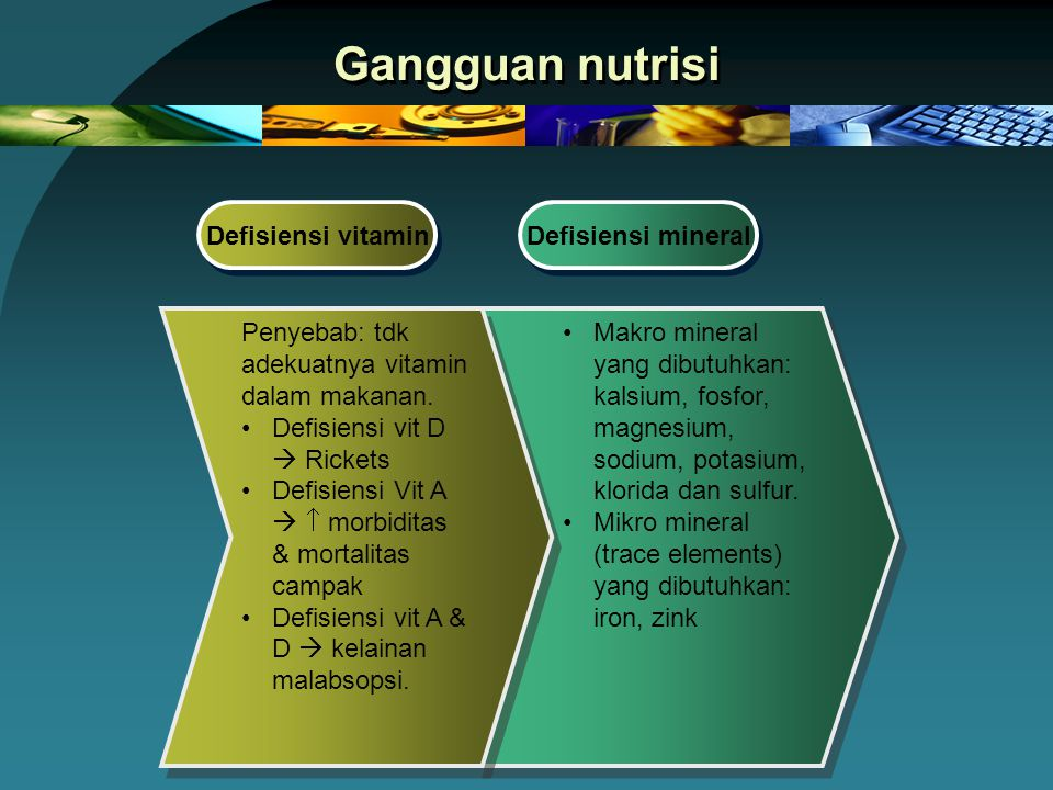 Gangguan nutrisi Defisiensi vitamin Defisiensi mineral
