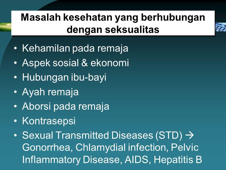 Masalah kesehatan yang berhubungan dengan seksualitas