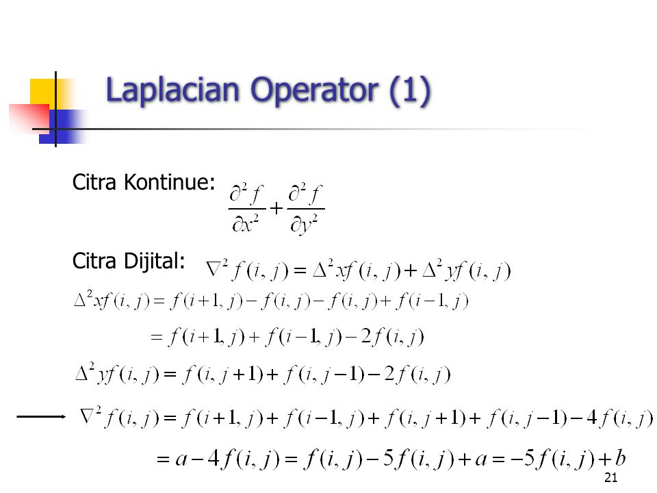 Laplacian Operator (1) Citra Kontinue: Citra Dijital: