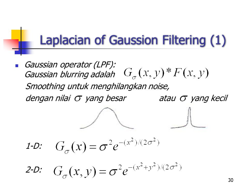 Laplacian of Gaussion Filtering (1)