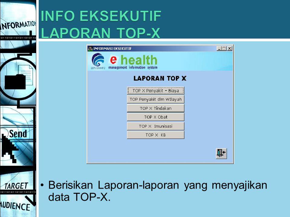 INFO EKSEKUTIF LAPORAN TOP-X