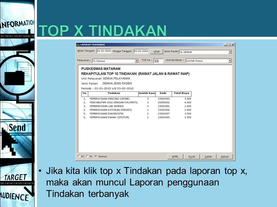 TOP X TINDAKAN Jika kita klik top x Tindakan pada laporan top x, maka akan muncul Laporan penggunaan Tindakan terbanyak.