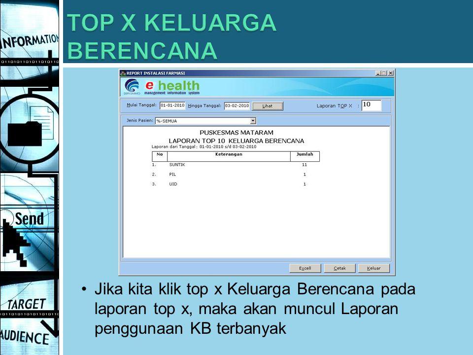 TOP X KELUARGA BERENCANA