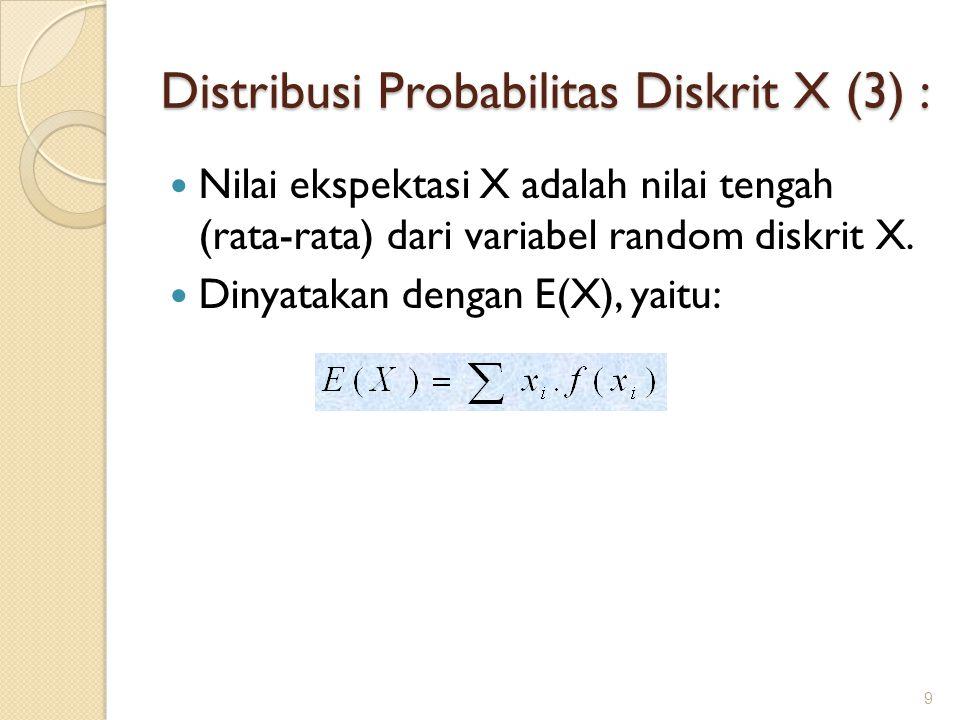 Distribusi Probabilitas Diskrit X (3) :