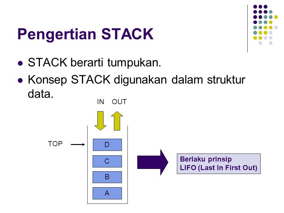 Pengertian STACK STACK berarti tumpukan.