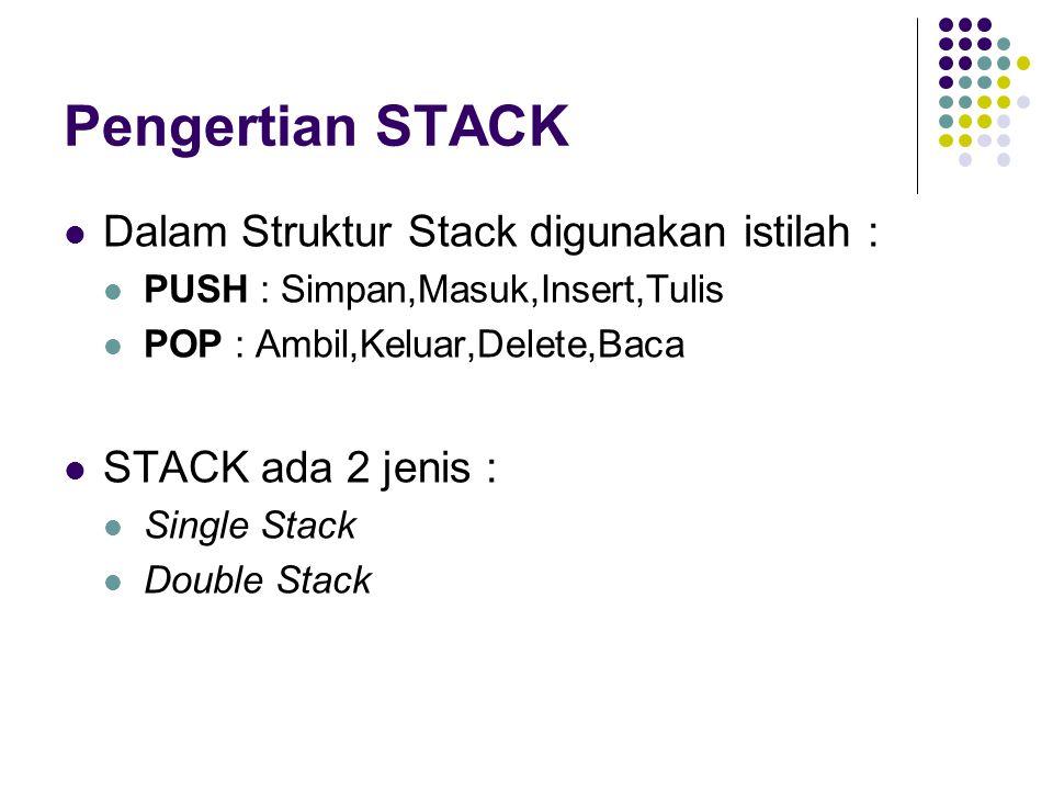 Pengertian STACK Dalam Struktur Stack digunakan istilah :