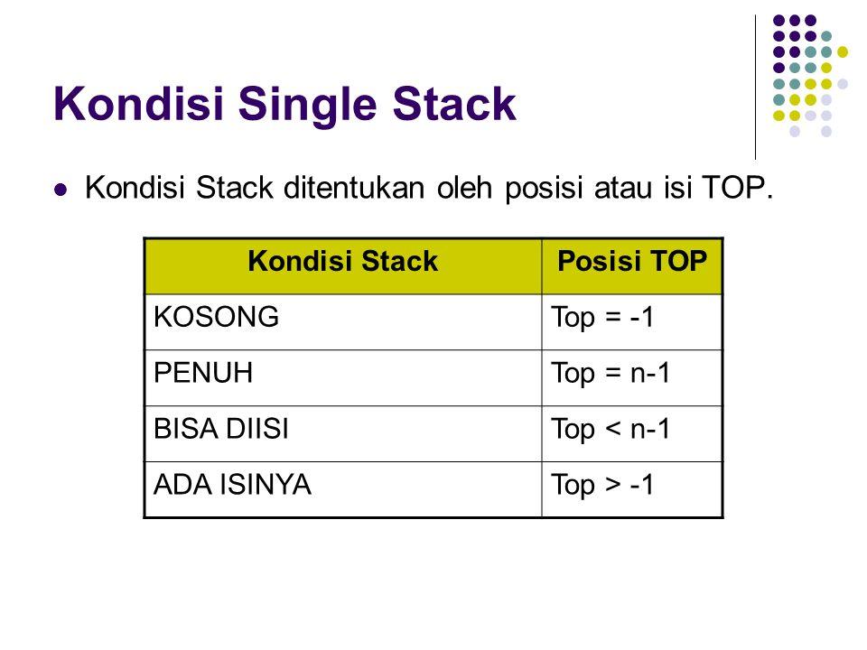 Kondisi Single Stack Kondisi Stack ditentukan oleh posisi atau isi TOP. Kondisi Stack. Posisi TOP.