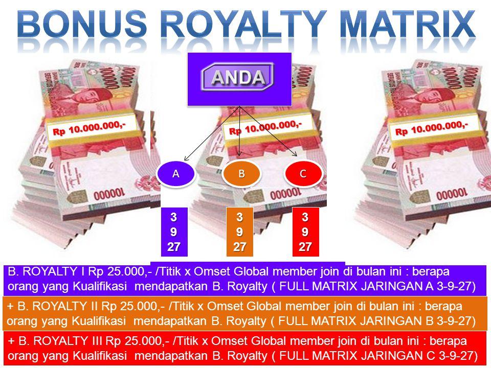Bonus royalty MATRIX A B C 3 9 27 3 9 27 3 9 27