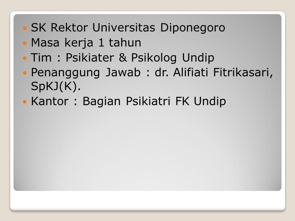 SK Rektor Universitas Diponegoro