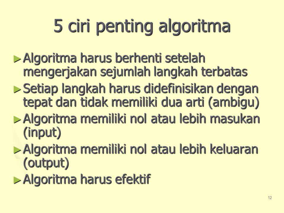 5 ciri penting algoritma