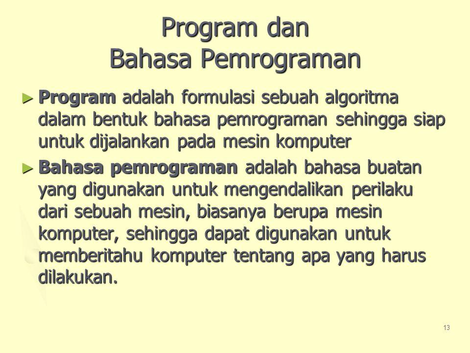 Program dan Bahasa Pemrograman