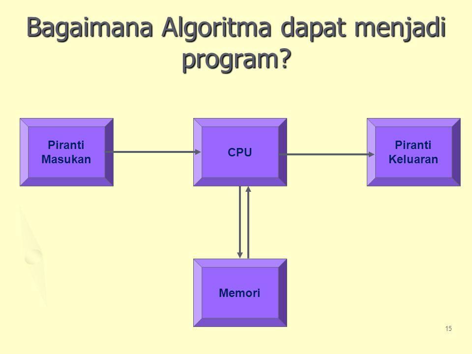 Bagaimana Algoritma dapat menjadi program
