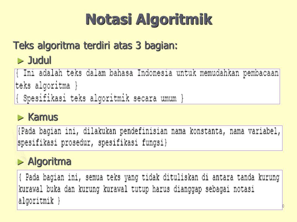 Notasi Algoritmik Teks algoritma terdiri atas 3 bagian: Judul Kamus