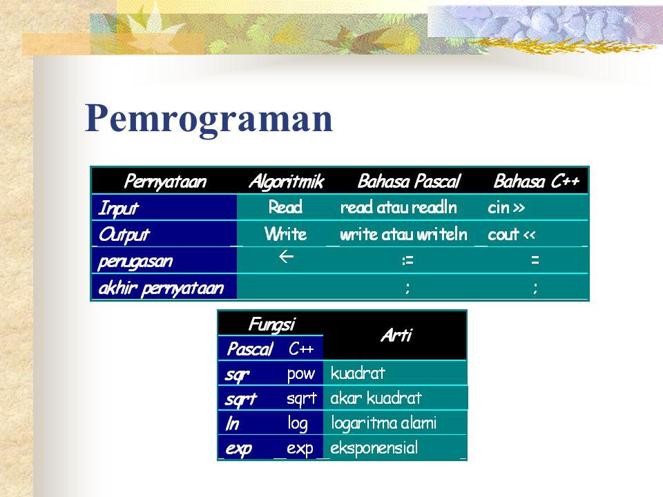 Pemrograman