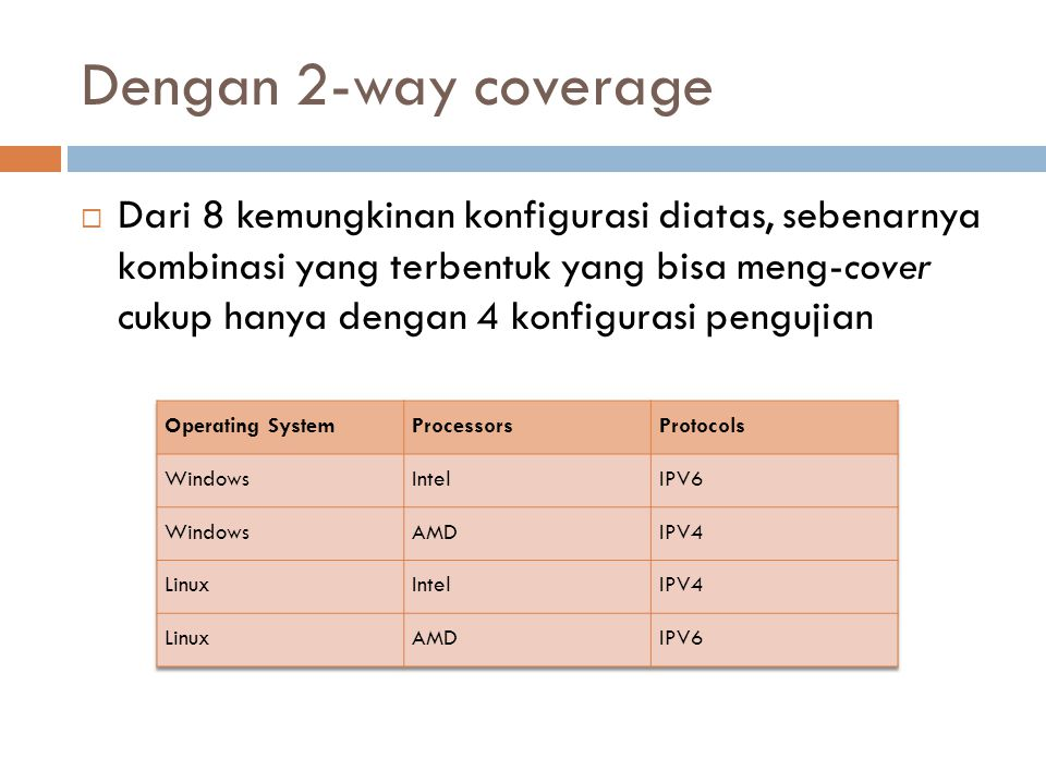 Dengan 2-way coverage