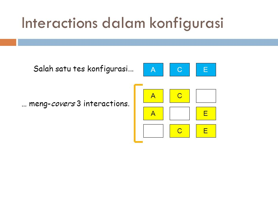 Interactions dalam konfigurasi
