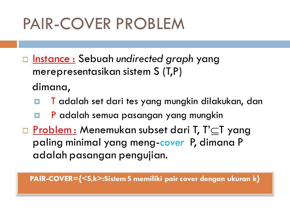 PAIR-COVER={<S,k>:Sistem S memiliki pair cover dengan ukuran k}