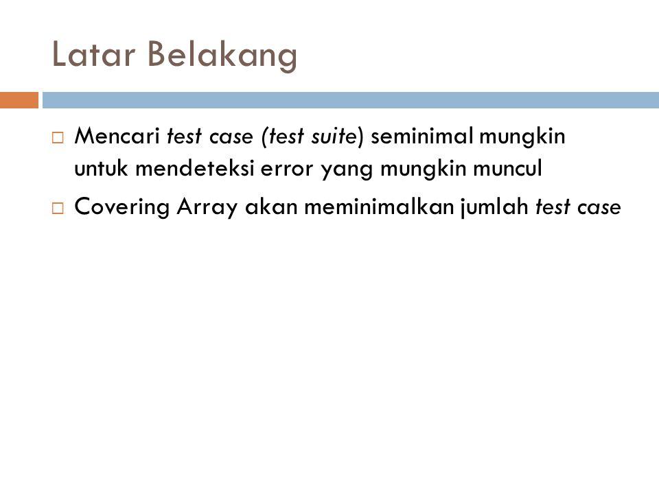 Latar Belakang Mencari test case (test suite) seminimal mungkin untuk mendeteksi error yang mungkin muncul.