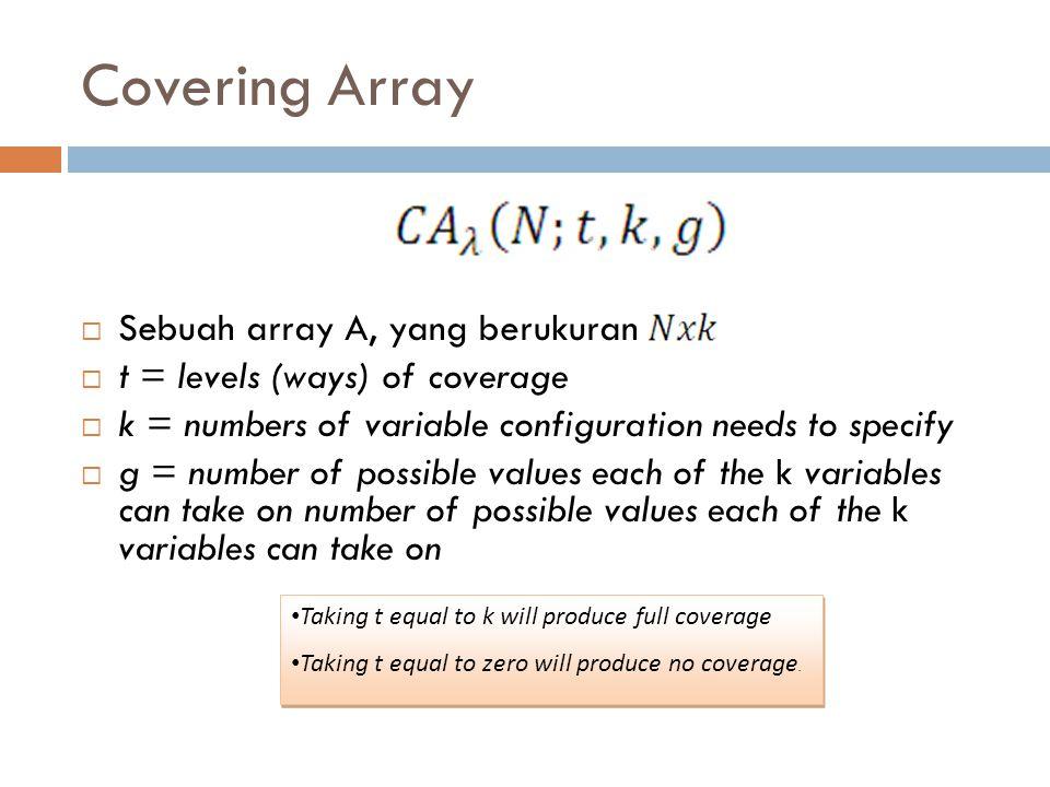 Covering Array Sebuah array A, yang berukuran