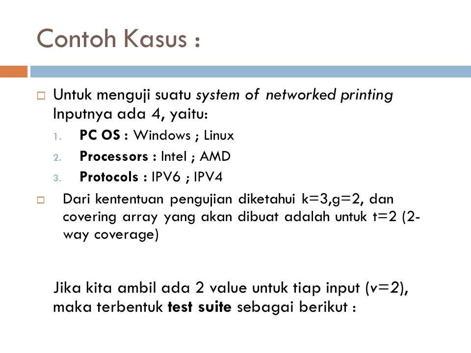 Contoh Kasus : Untuk menguji suatu system of networked printing Inputnya ada 4, yaitu: PC OS : Windows ; Linux.