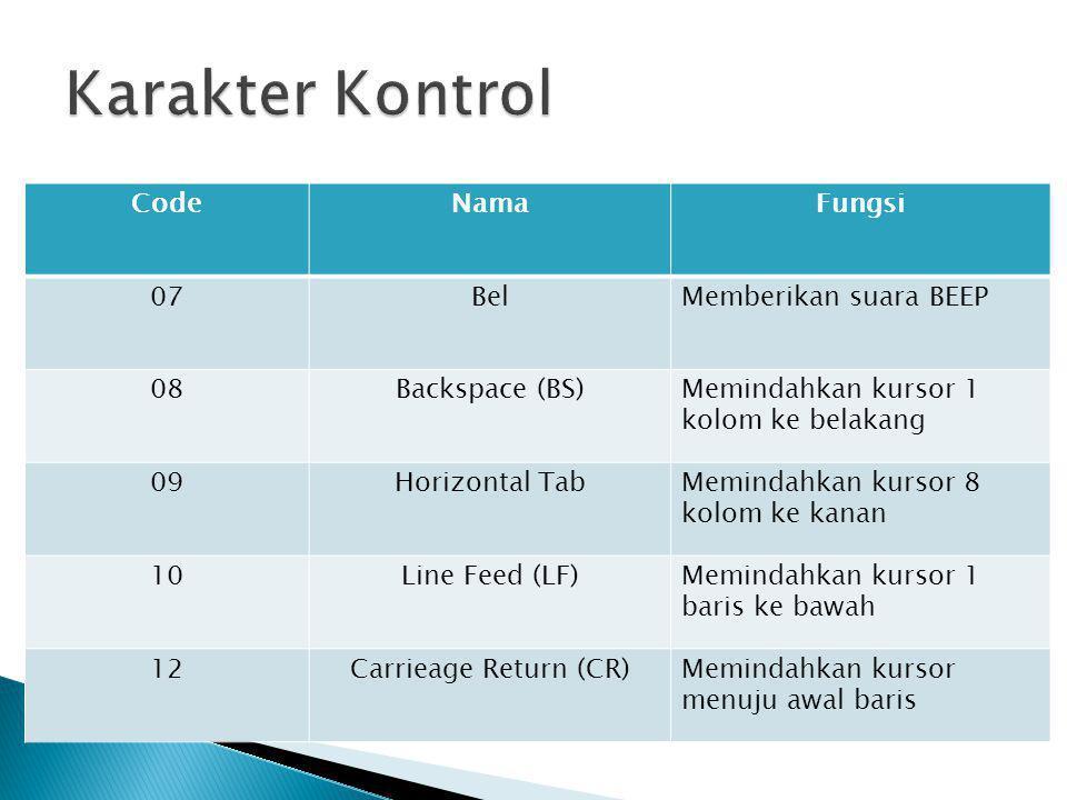Karakter Kontrol Code Nama Fungsi 07 Bel Memberikan suara BEEP 08