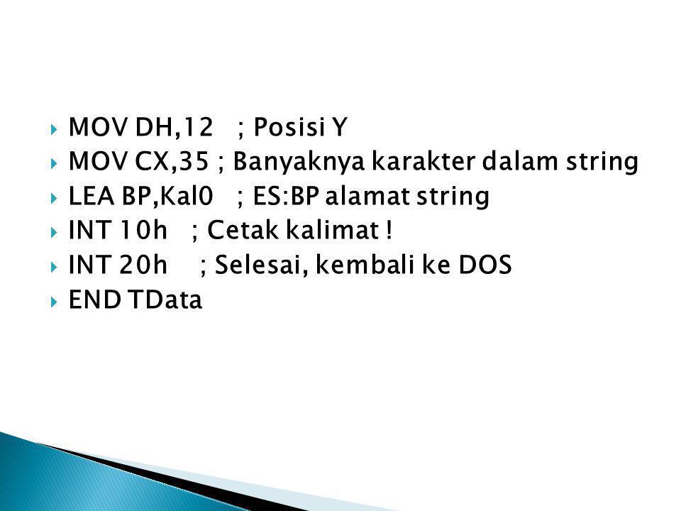 MOV DH,12 ; Posisi Y MOV CX,35 ; Banyaknya karakter dalam string. LEA BP,Kal0 ; ES:BP alamat string.
