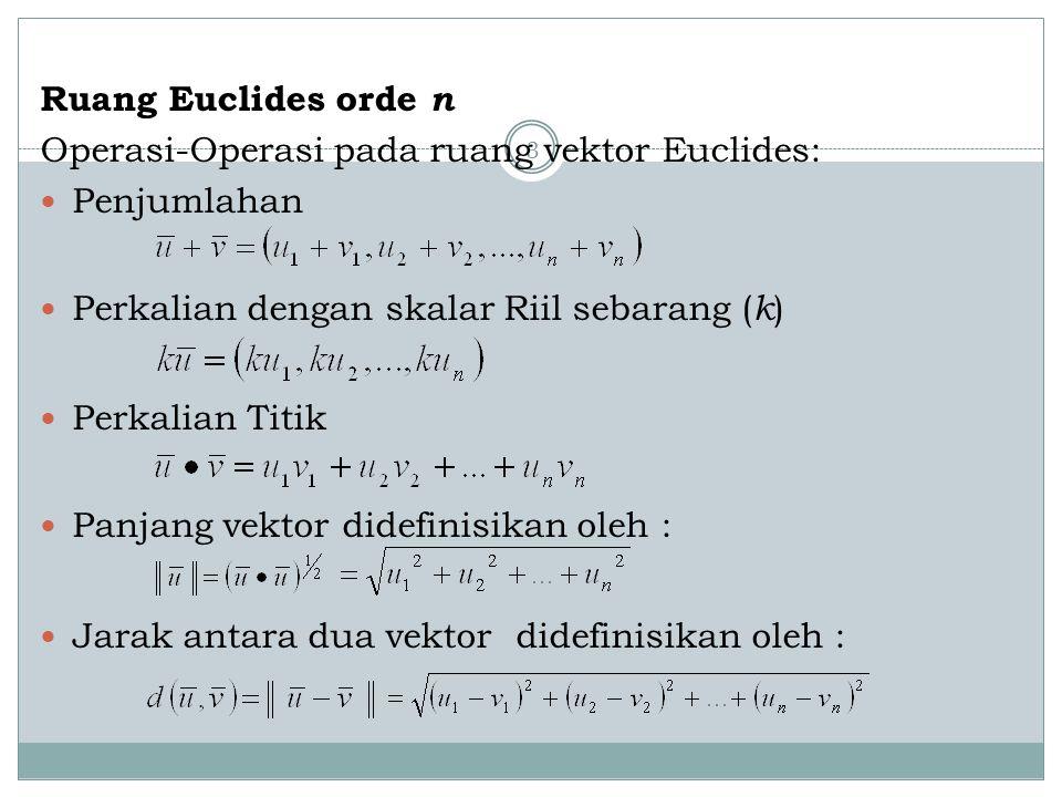Ruang Euclides orde n Operasi-Operasi pada ruang vektor Euclides: Penjumlahan. Perkalian dengan skalar Riil sebarang (k)