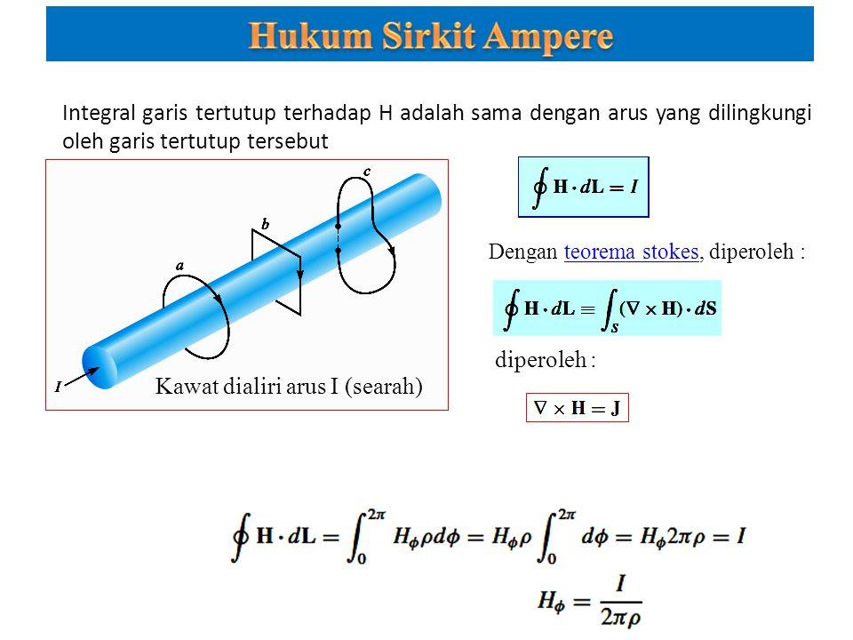 Hukum Sirkit Ampere Integral garis tertutup terhadap H adalah sama dengan arus yang dilingkungi oleh garis tertutup tersebut.