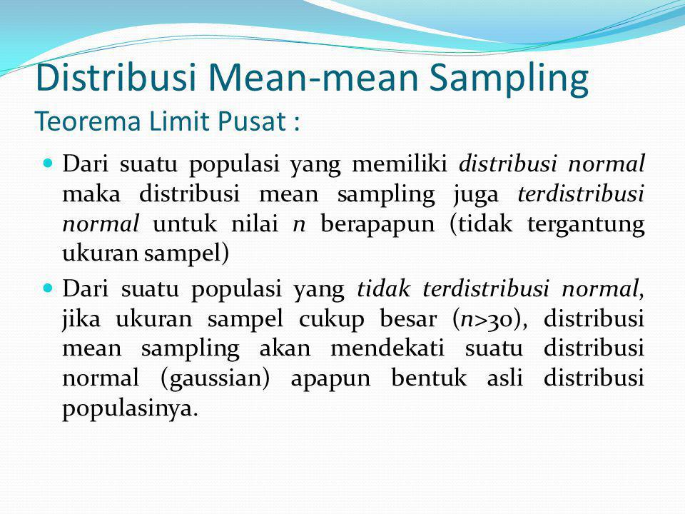 Distribusi Mean-mean Sampling Teorema Limit Pusat :