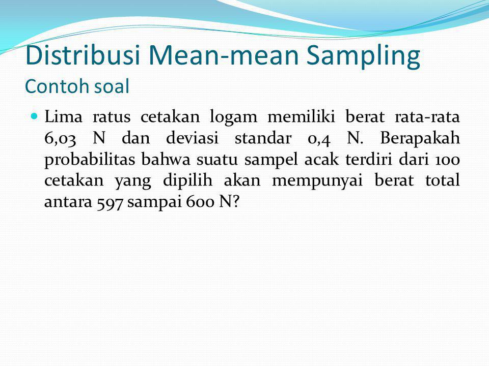 Distribusi Mean-mean Sampling Contoh soal