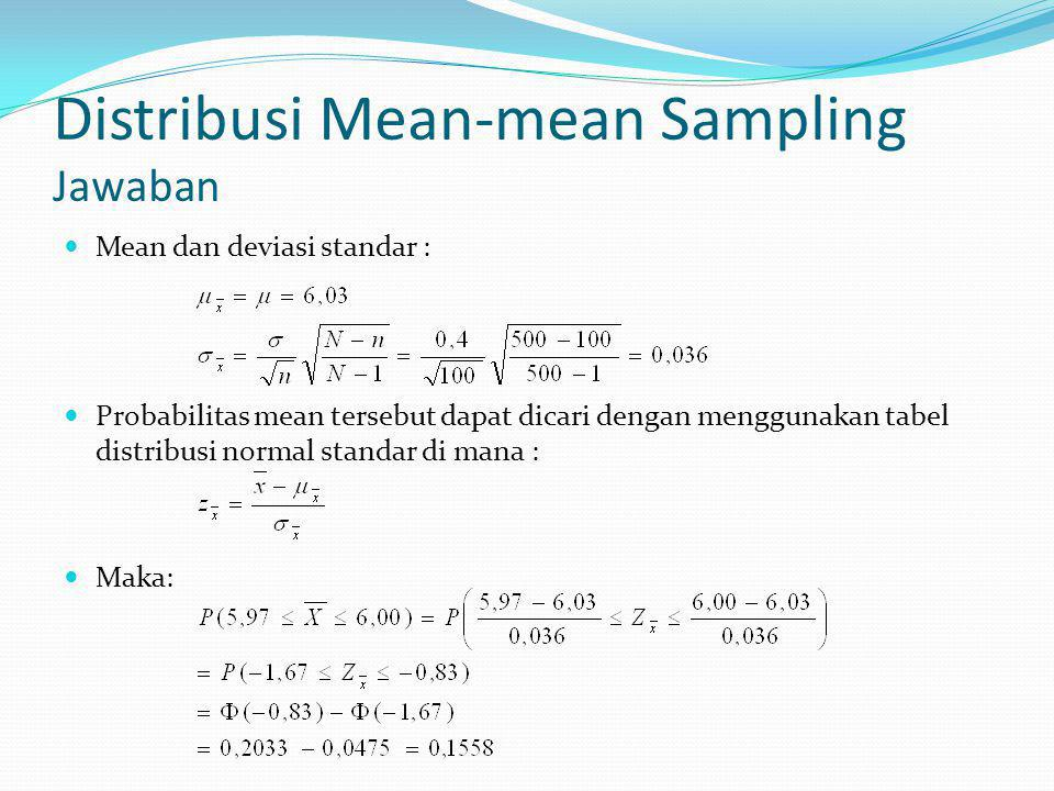 Distribusi Mean-mean Sampling Jawaban