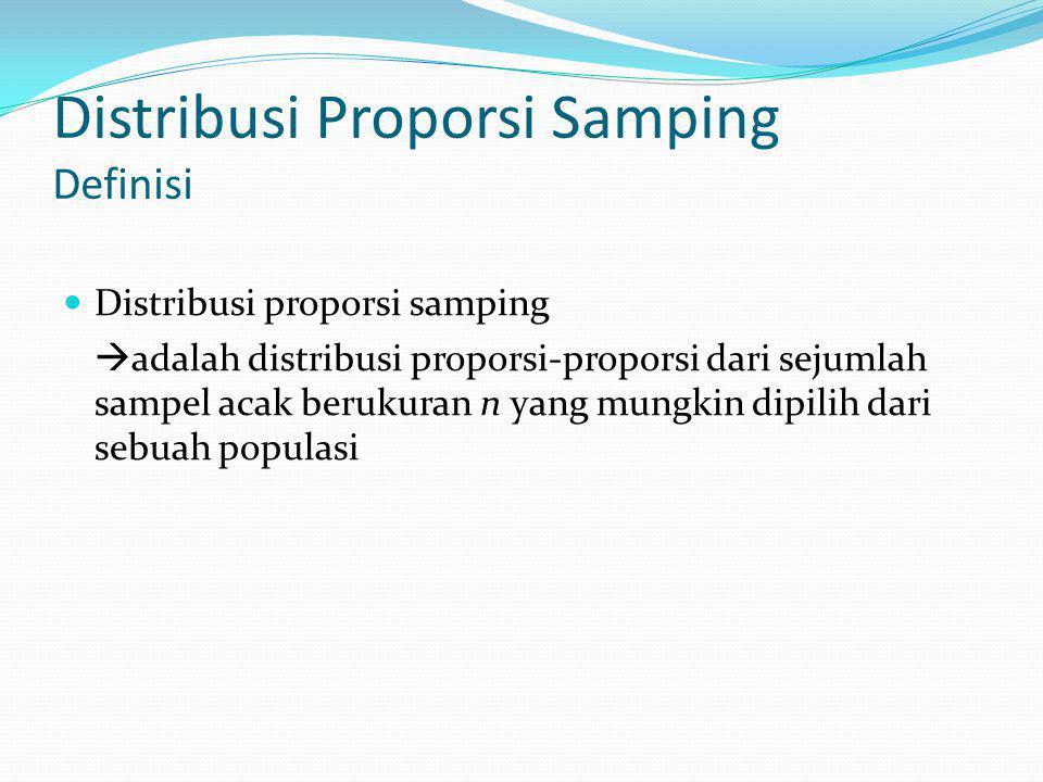 Distribusi Proporsi Samping Definisi