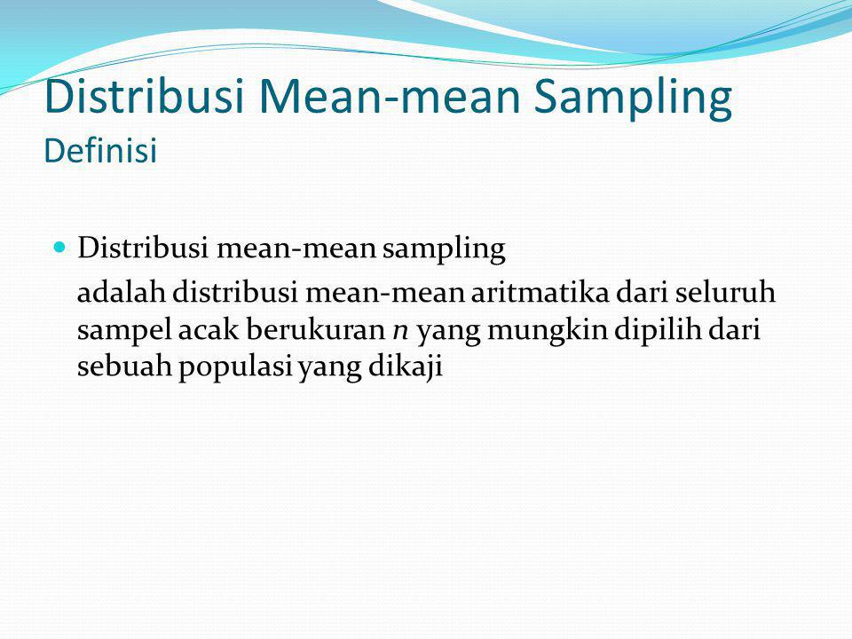 Distribusi Mean-mean Sampling Definisi