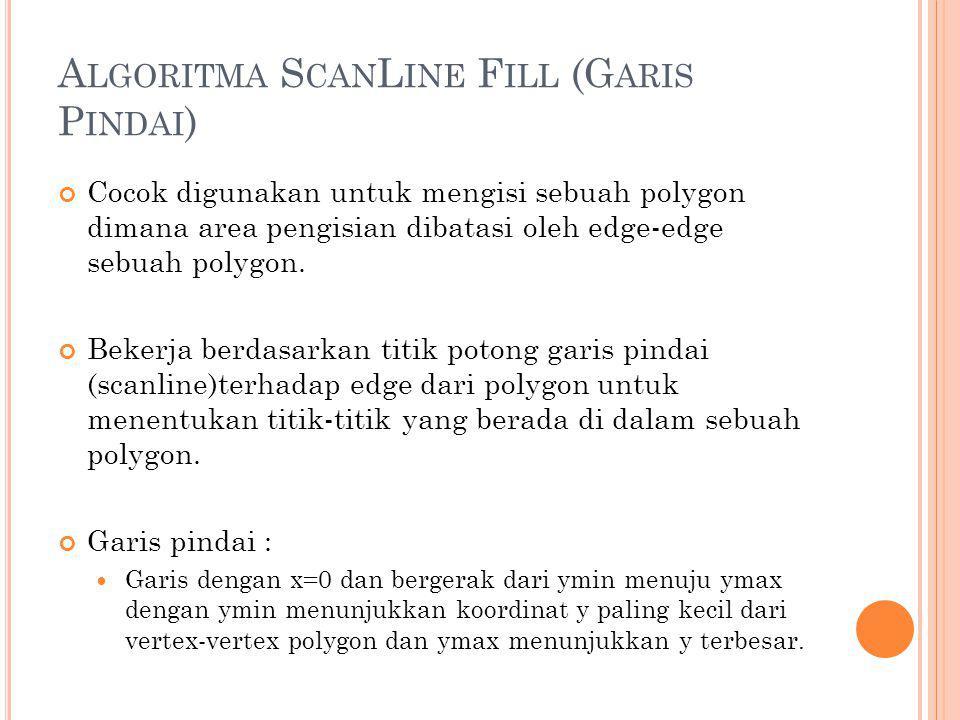 Algoritma ScanLine Fill (Garis Pindai)